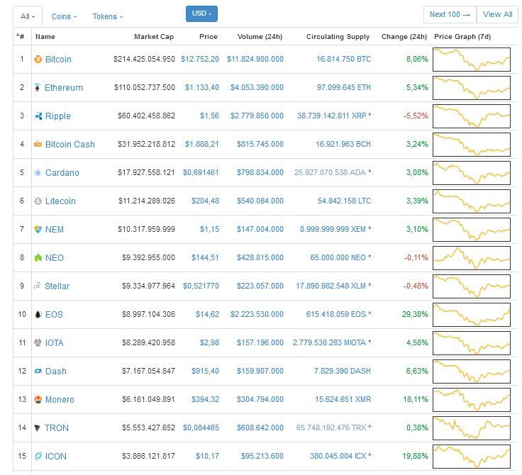 etrade bitcoin trading